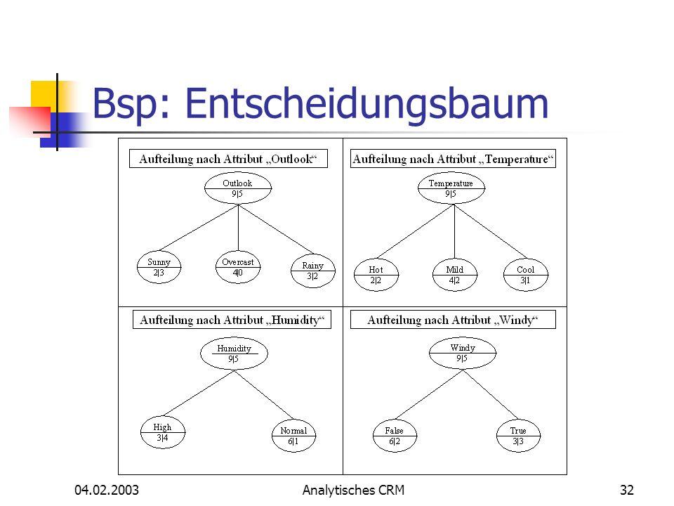 Bsp: Entscheidungsbaum