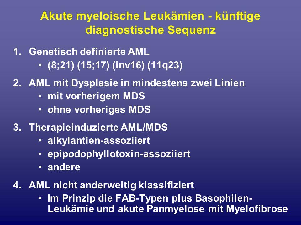 Akute myeloische Leukämien - künftige diagnostische Sequenz