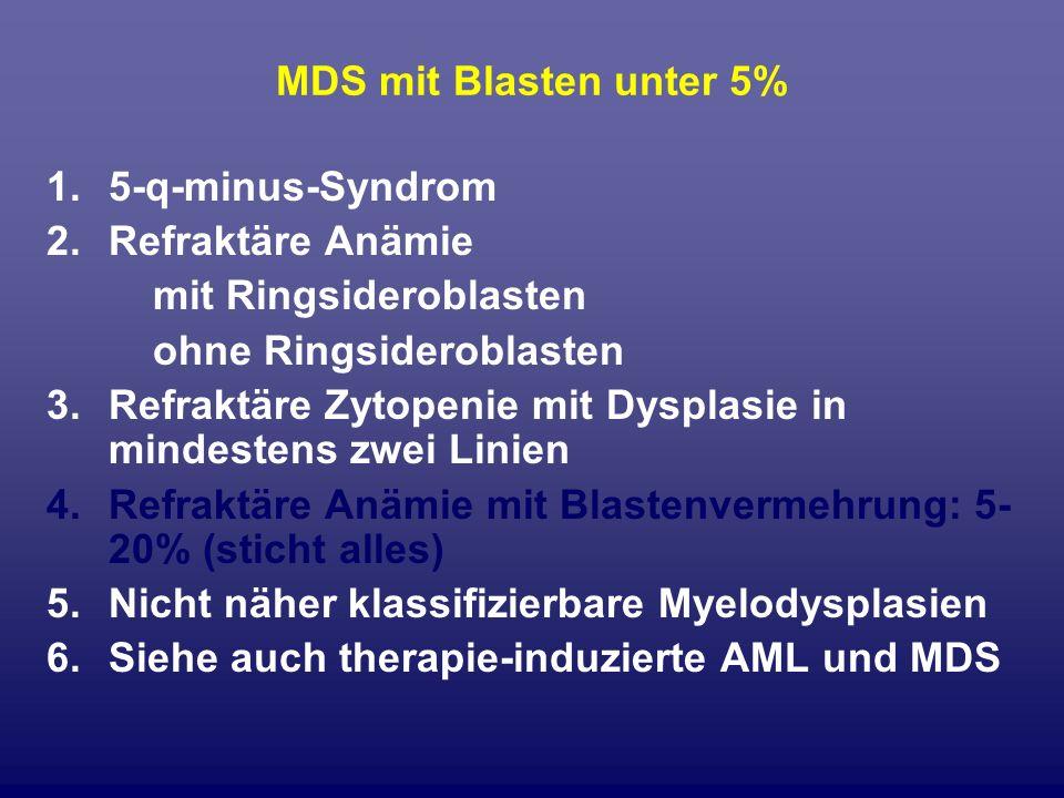 MDS mit Blasten unter 5% 5-q-minus-Syndrom. Refraktäre Anämie. mit Ringsideroblasten. ohne Ringsideroblasten.