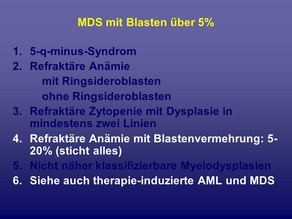 MDS mit Blasten über 5%5-q-minus-Syndrom. Refraktäre Anämie. mit Ringsideroblasten. ohne Ringsideroblasten.