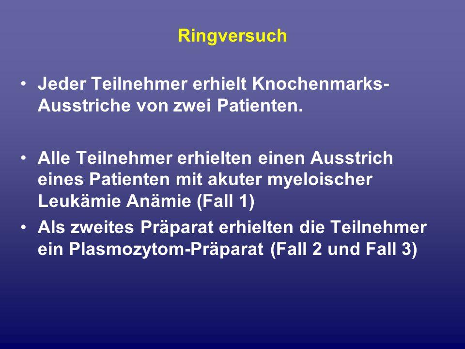RingversuchJeder Teilnehmer erhielt Knochenmarks-Ausstriche von zwei Patienten.