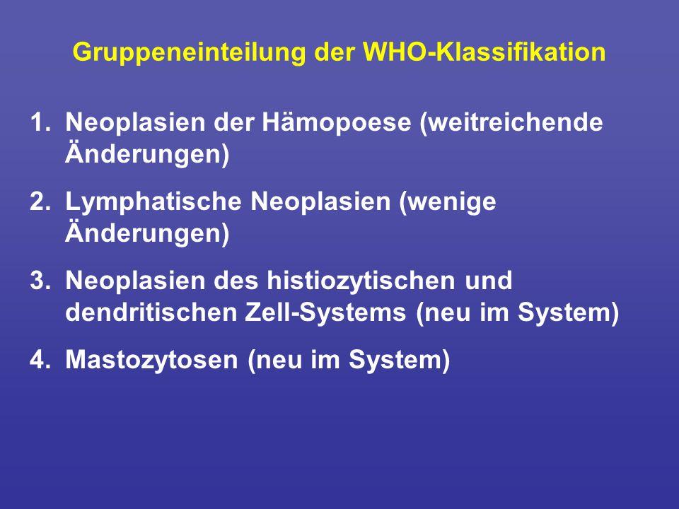 Gruppeneinteilung der WHO-Klassifikation