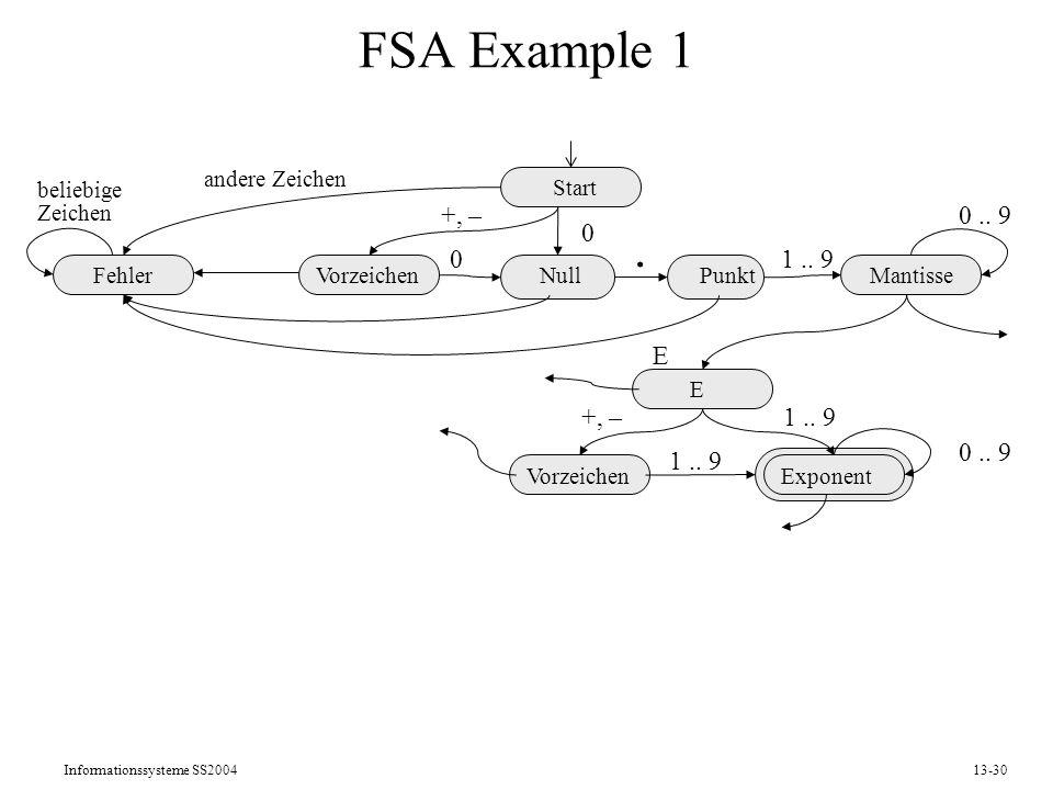 FSA Example 1 . +, – 1 .. 9 0 .. 9 Start Vorzeichen Null Mantisse E
