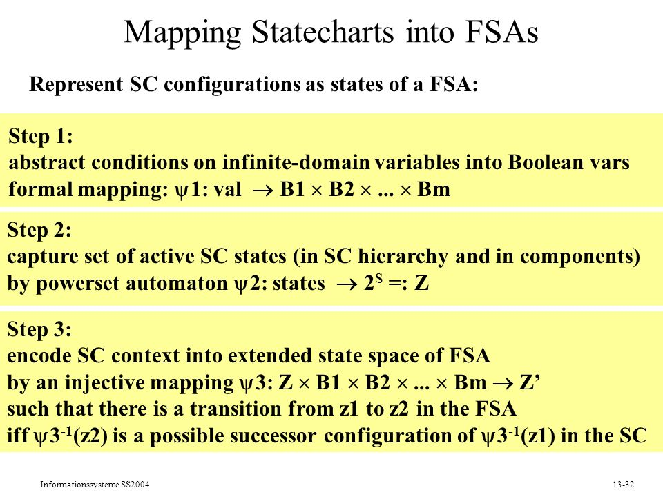 Mapping Statecharts into FSAs