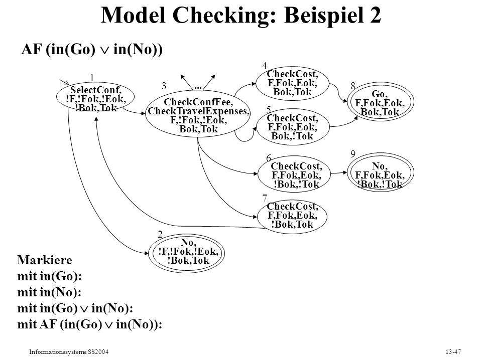 Model Checking: Beispiel 2