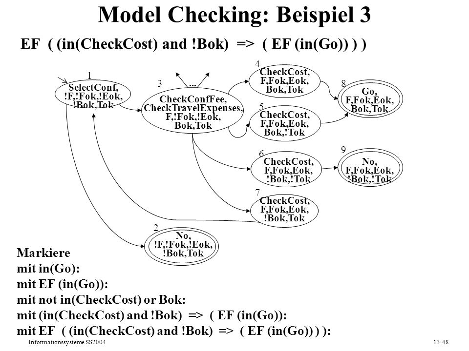 Model Checking: Beispiel 3