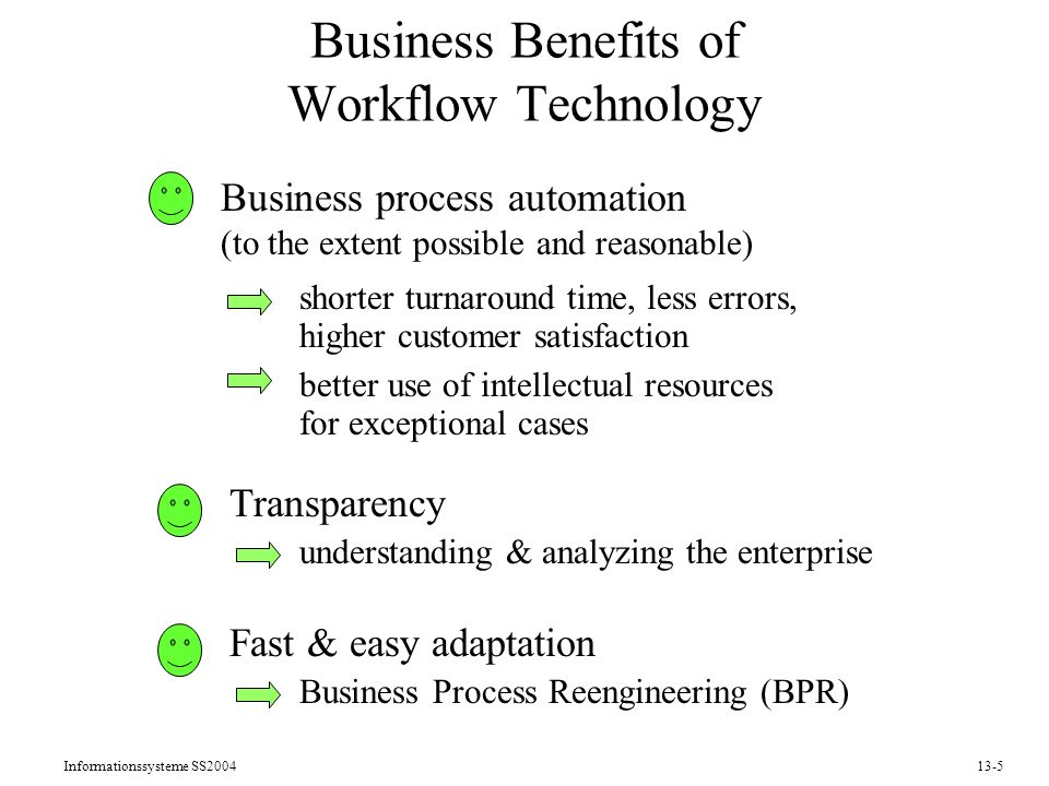 Business Benefits of Workflow Technology