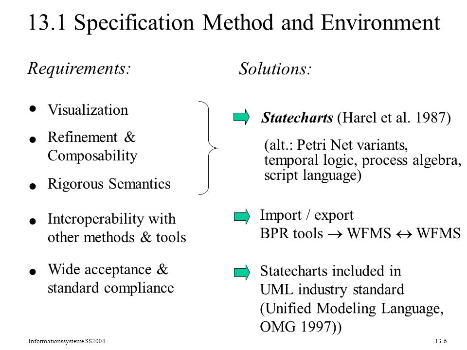13.1 Specification Method and Environment