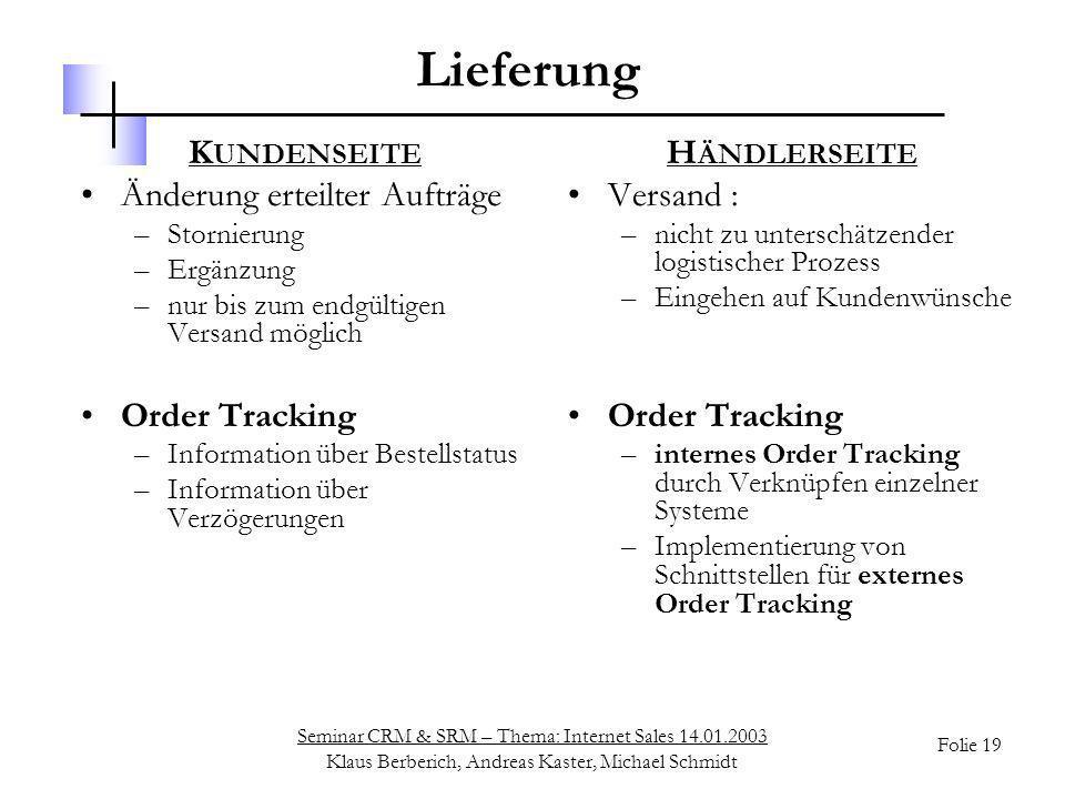 Lieferung KUNDENSEITE Änderung erteilter Aufträge Order Tracking