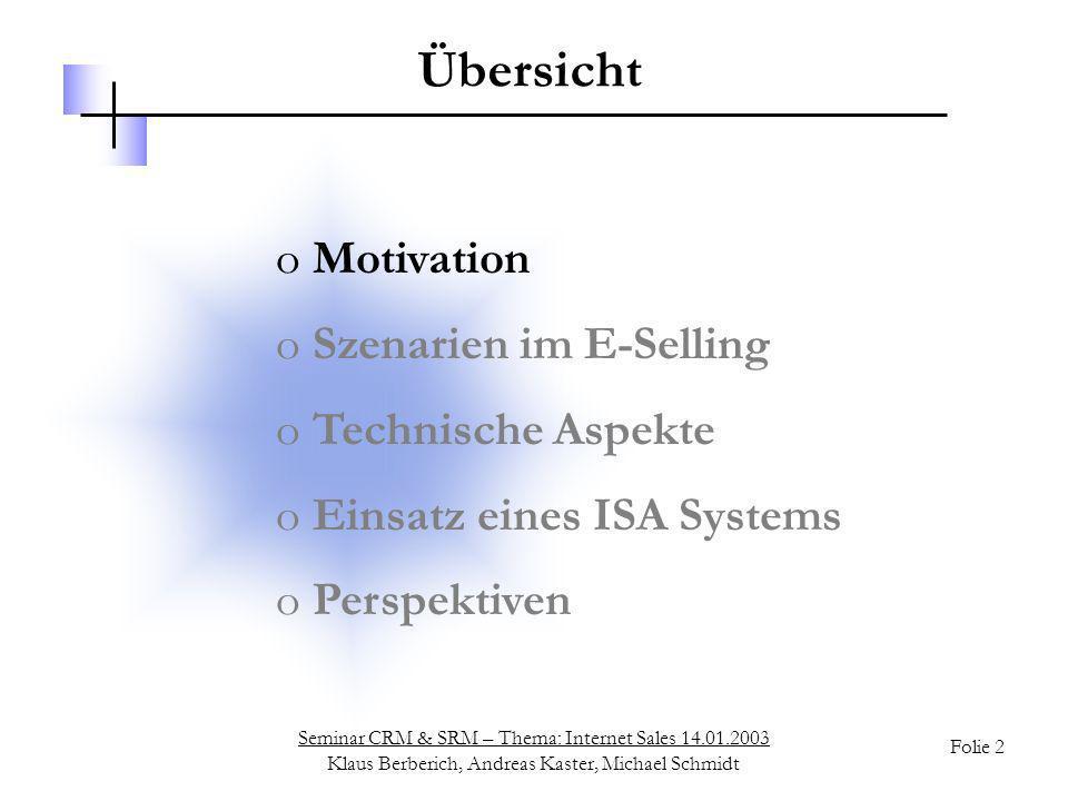 Übersicht Motivation Szenarien im E-Selling Technische Aspekte