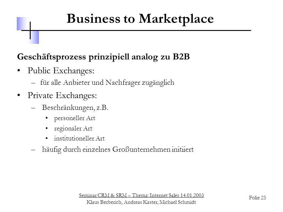 Business to Marketplace