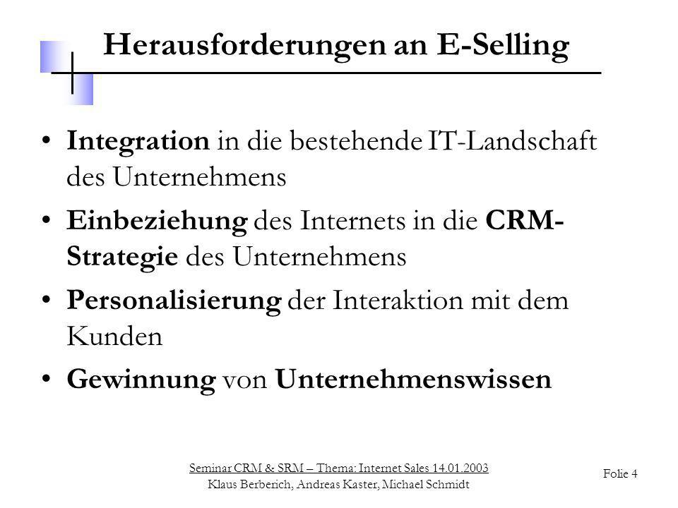 Herausforderungen an E-Selling