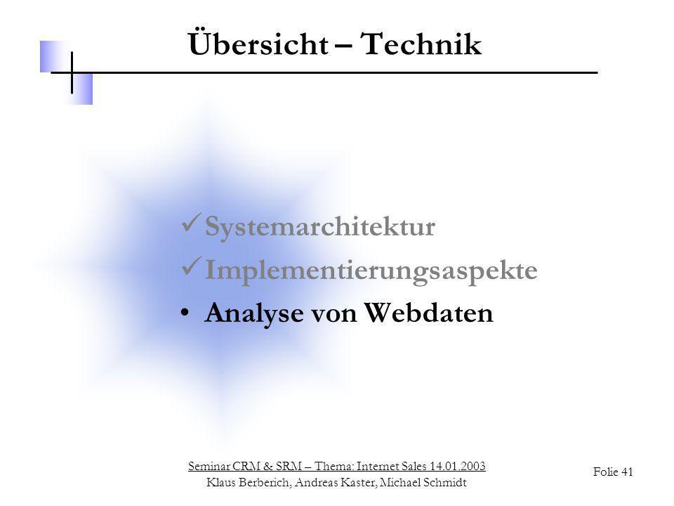 Übersicht – Technik Systemarchitektur Implementierungsaspekte