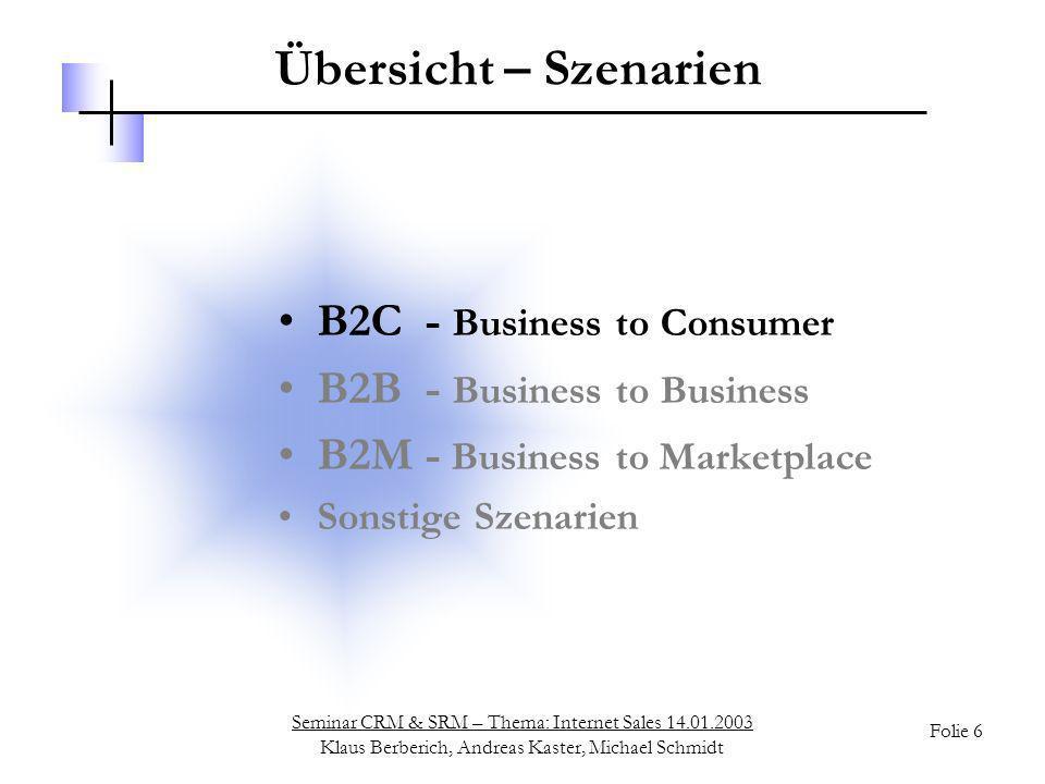 Übersicht – Szenarien B2C - Business to Consumer