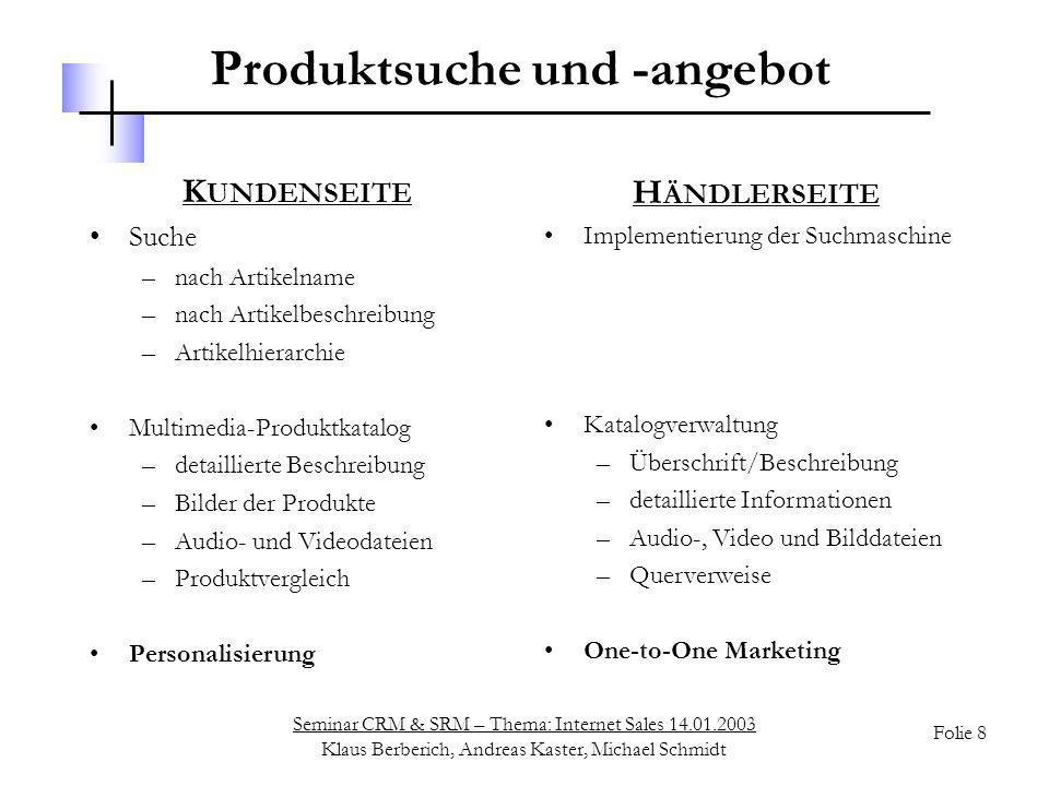 Produktsuche und -angebot