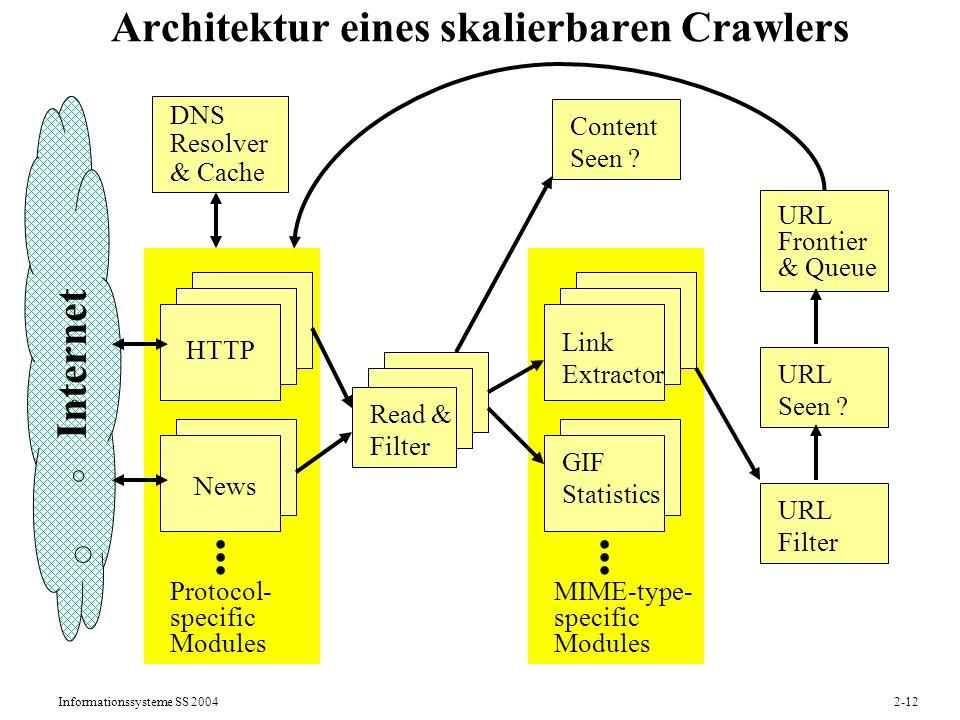 Architektur eines skalierbaren Crawlers