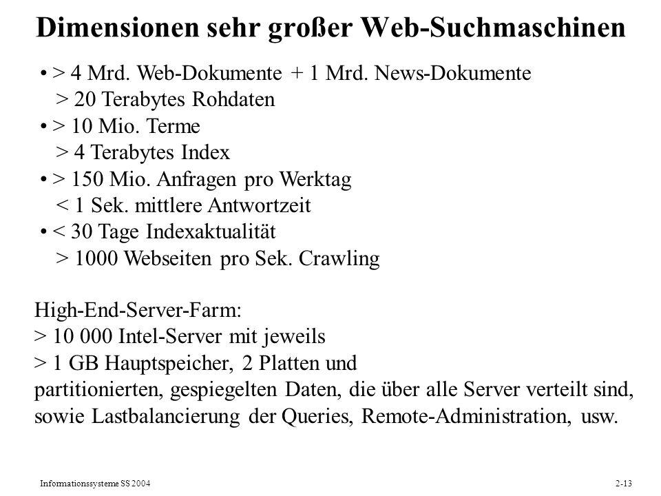 Dimensionen sehr großer Web-Suchmaschinen