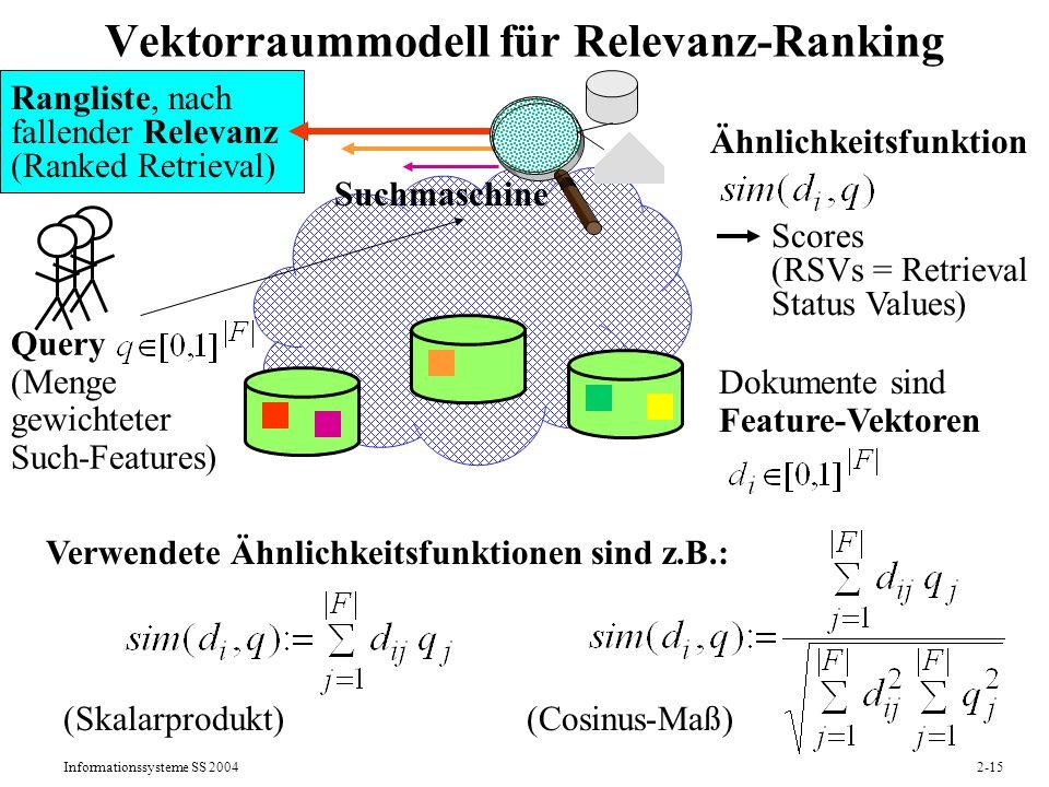 Vektorraummodell für Relevanz-Ranking
