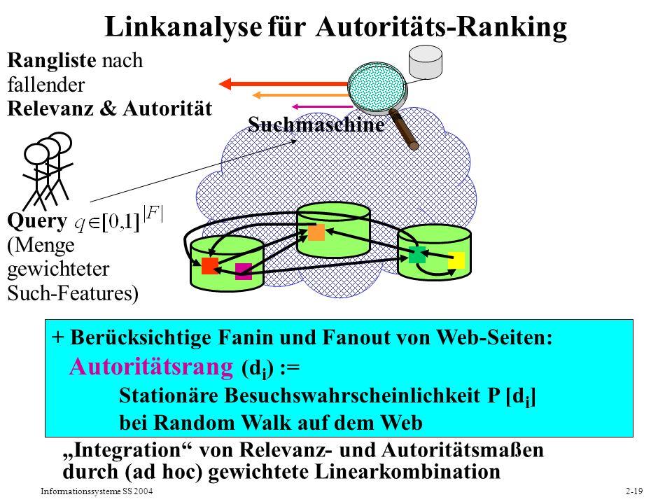 Linkanalyse für Autoritäts-Ranking