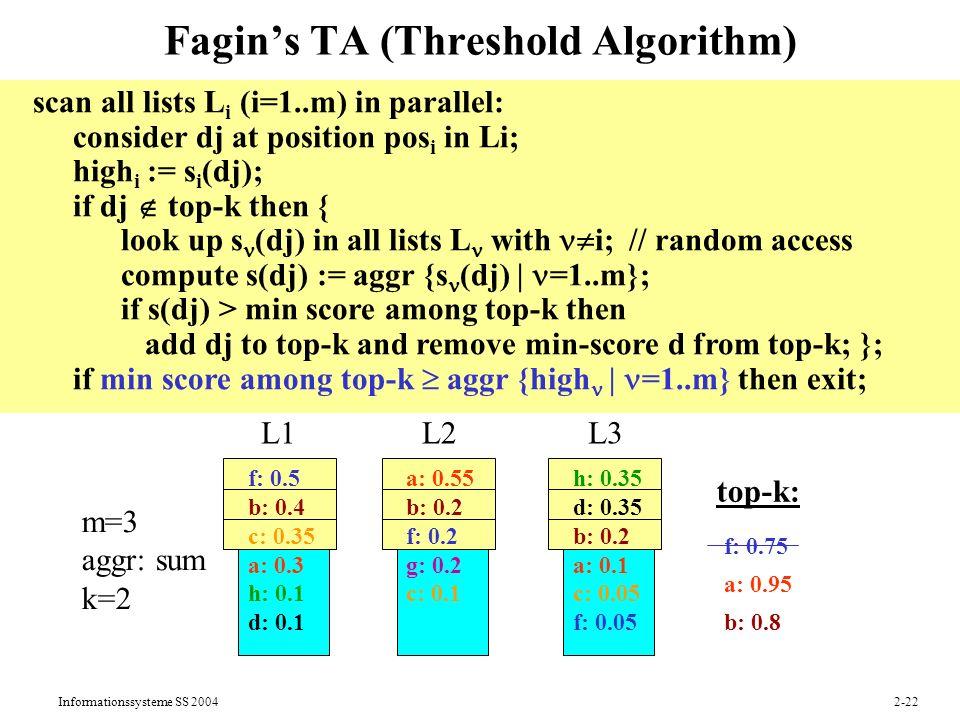 Fagin's TA (Threshold Algorithm)