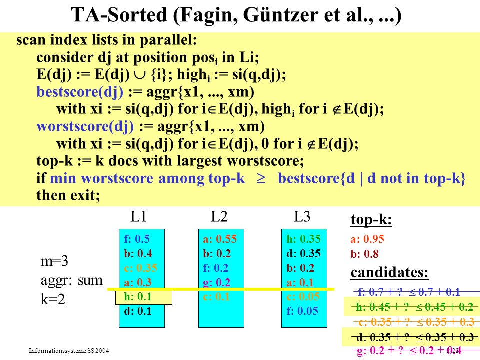 TA-Sorted (Fagin, Güntzer et al., ...)
