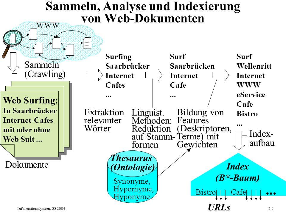 Sammeln, Analyse und Indexierung von Web-Dokumenten