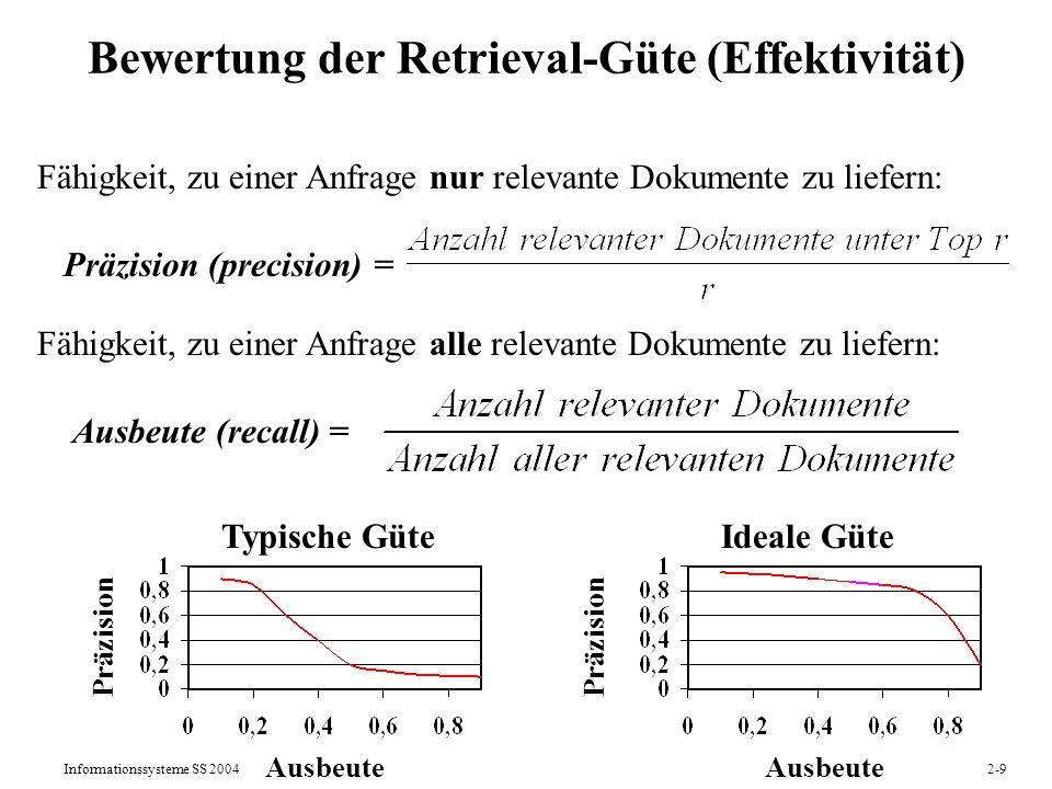Bewertung der Retrieval-Güte (Effektivität)