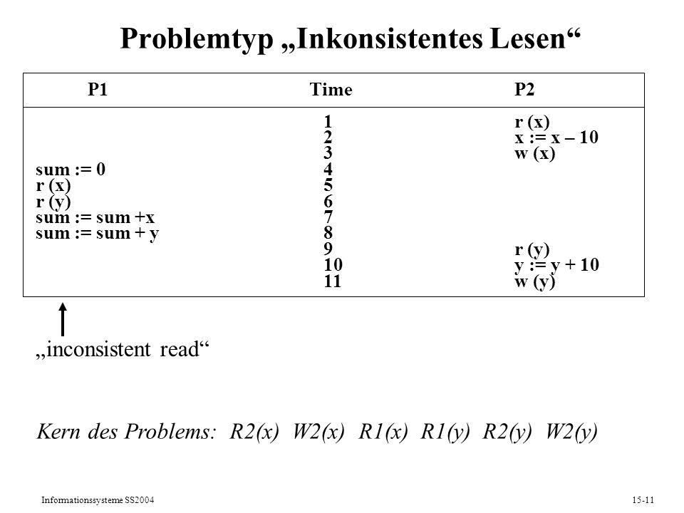 "Problemtyp ""Inkonsistentes Lesen"