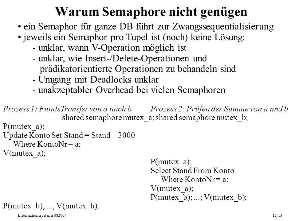 Warum Semaphore nicht genügen