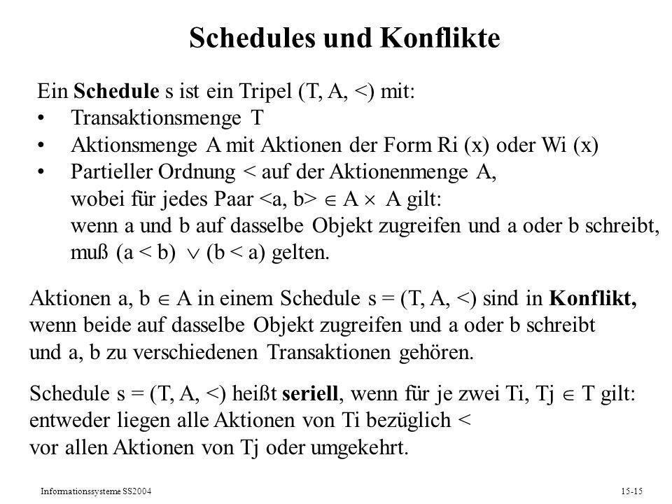 Schedules und Konflikte
