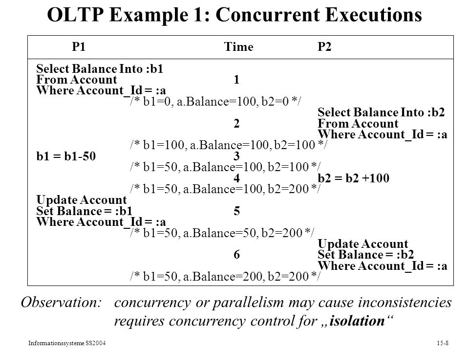 OLTP Example 1: Concurrent Executions