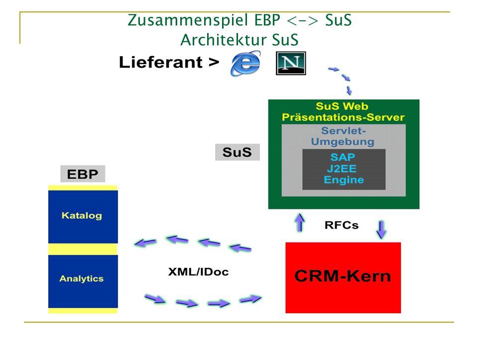 Zusammenspiel EBP <-> SuS Architektur SuS
