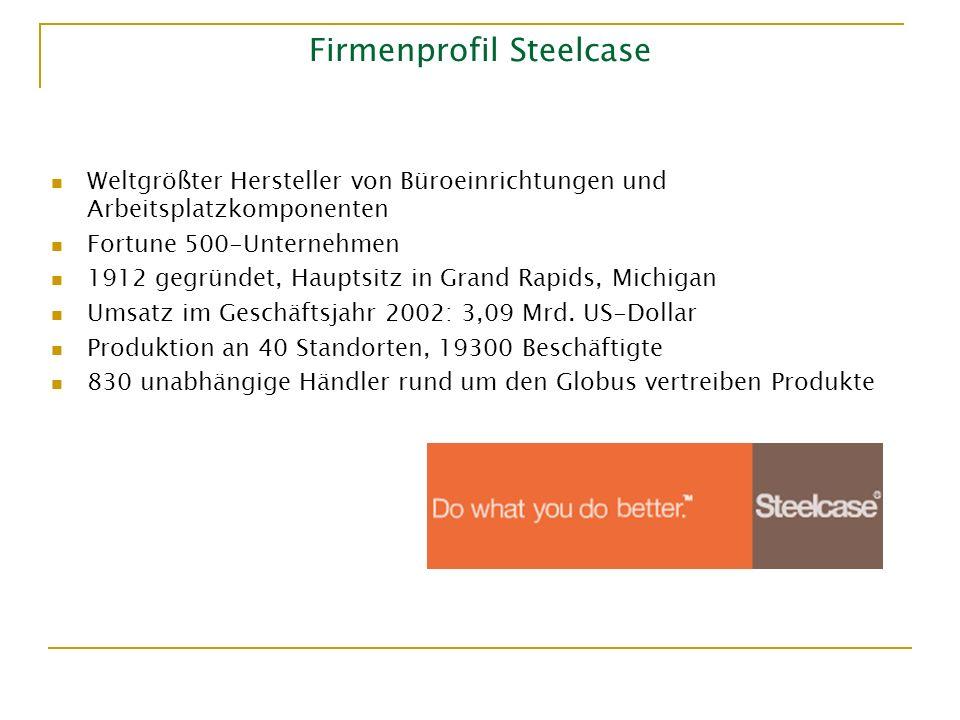 Firmenprofil Steelcase