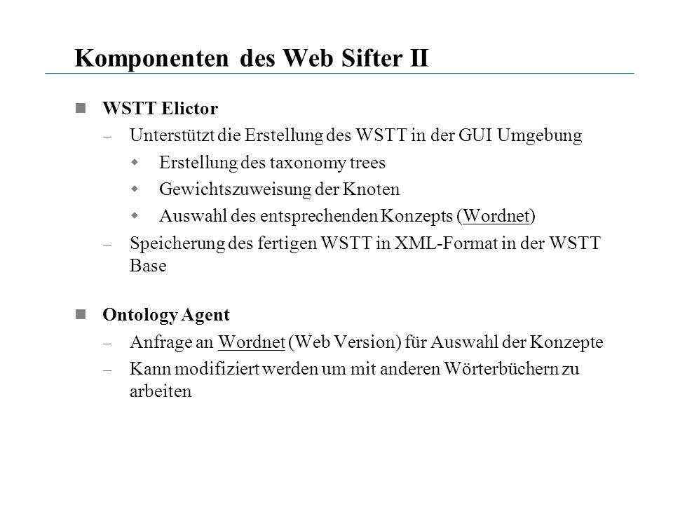 Komponenten des Web Sifter II