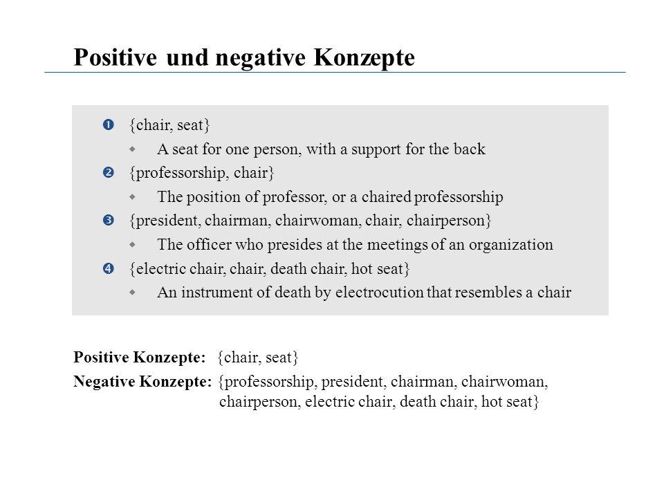 Positive und negative Konzepte