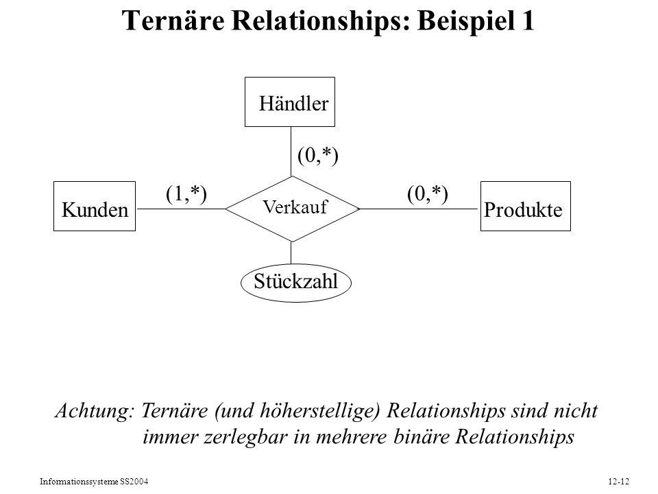 Ternäre Relationships: Beispiel 1
