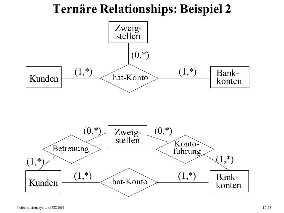 Ternäre Relationships: Beispiel 2