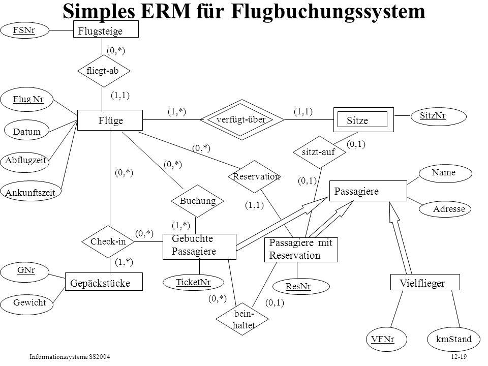 Simples ERM für Flugbuchungssystem
