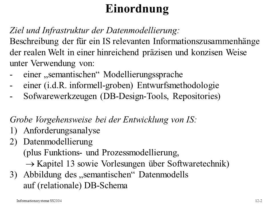 Einordnung Ziel und Infrastruktur der Datenmodellierung: