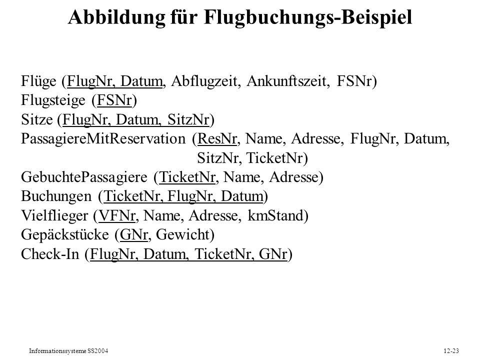 Abbildung für Flugbuchungs-Beispiel