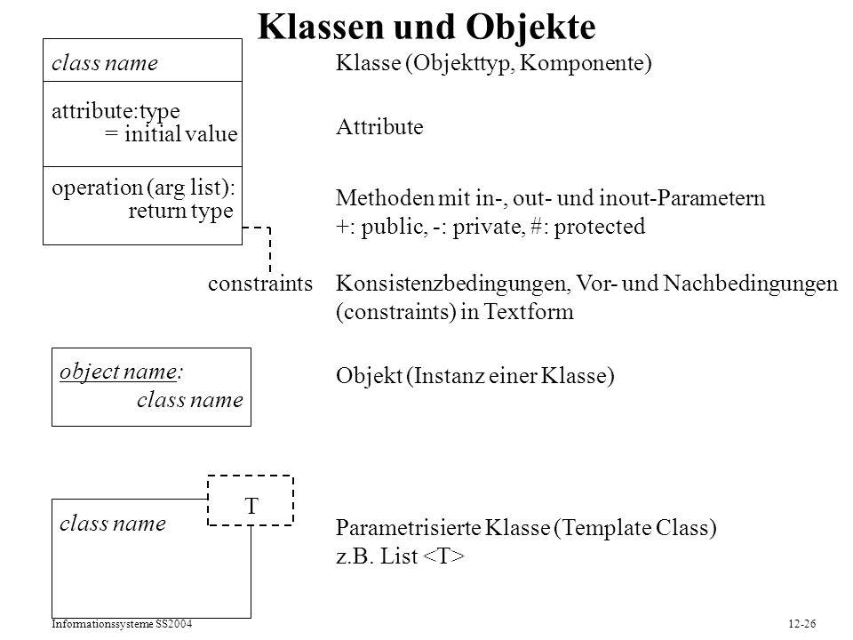 Klassen und Objekte class name attribute:type = initial value