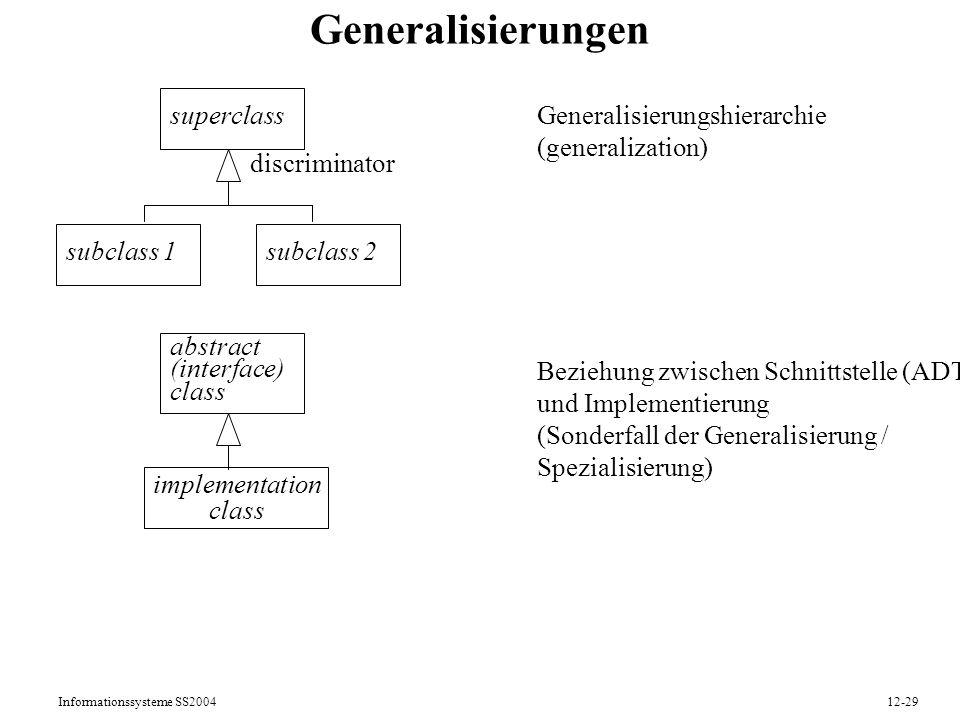 Generalisierungen superclass subclass 1 subclass 2 discriminator