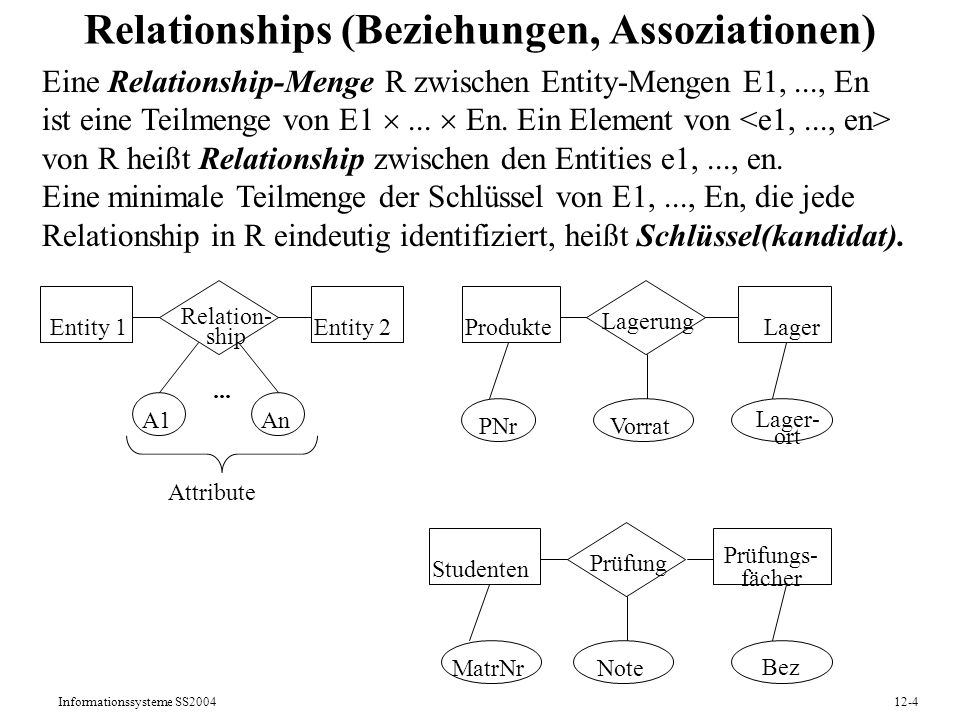 Relationships (Beziehungen, Assoziationen)