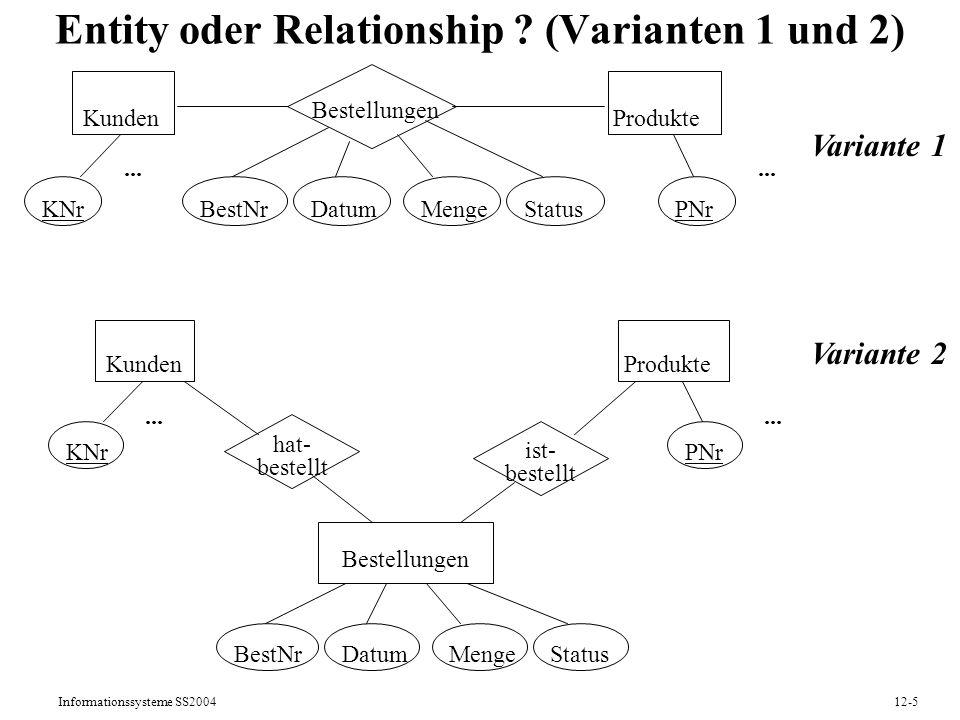 Entity oder Relationship (Varianten 1 und 2)