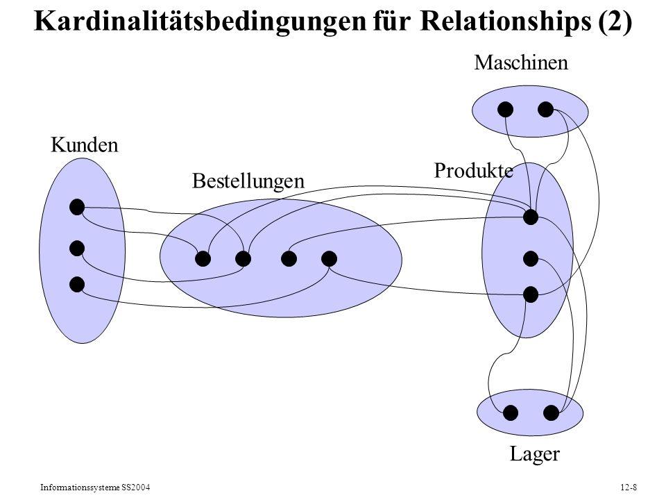 Kardinalitätsbedingungen für Relationships (2)