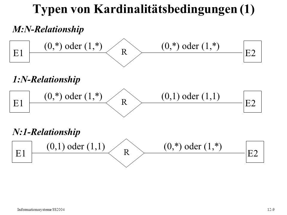 Typen von Kardinalitätsbedingungen (1)
