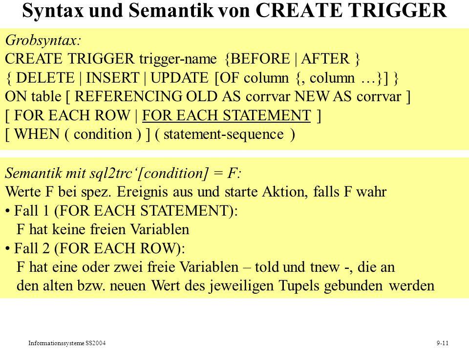 Syntax und Semantik von CREATE TRIGGER