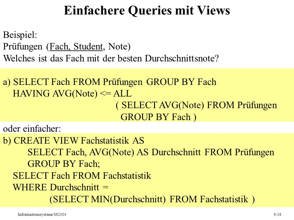 Einfachere Queries mit Views