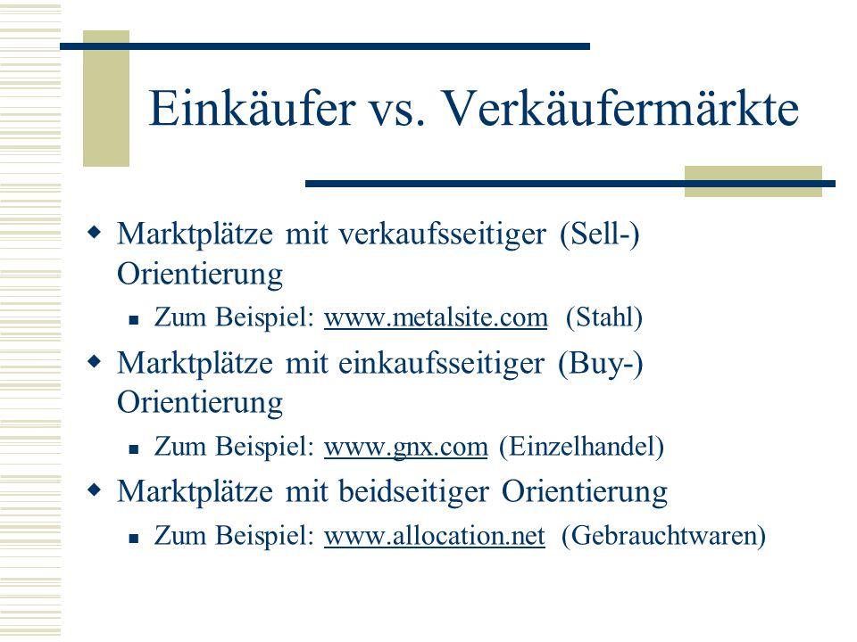 Einkäufer vs. Verkäufermärkte