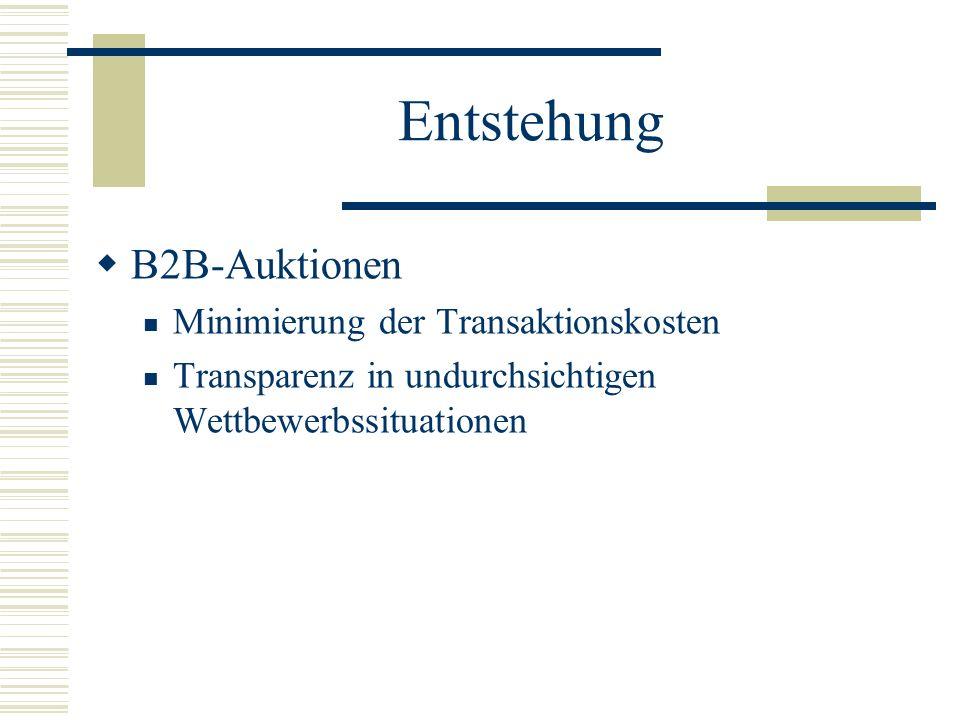 Entstehung B2B-Auktionen Minimierung der Transaktionskosten